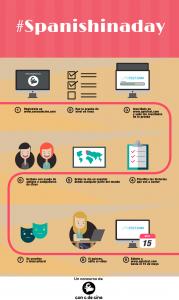 spanish on a day-Infografía_web